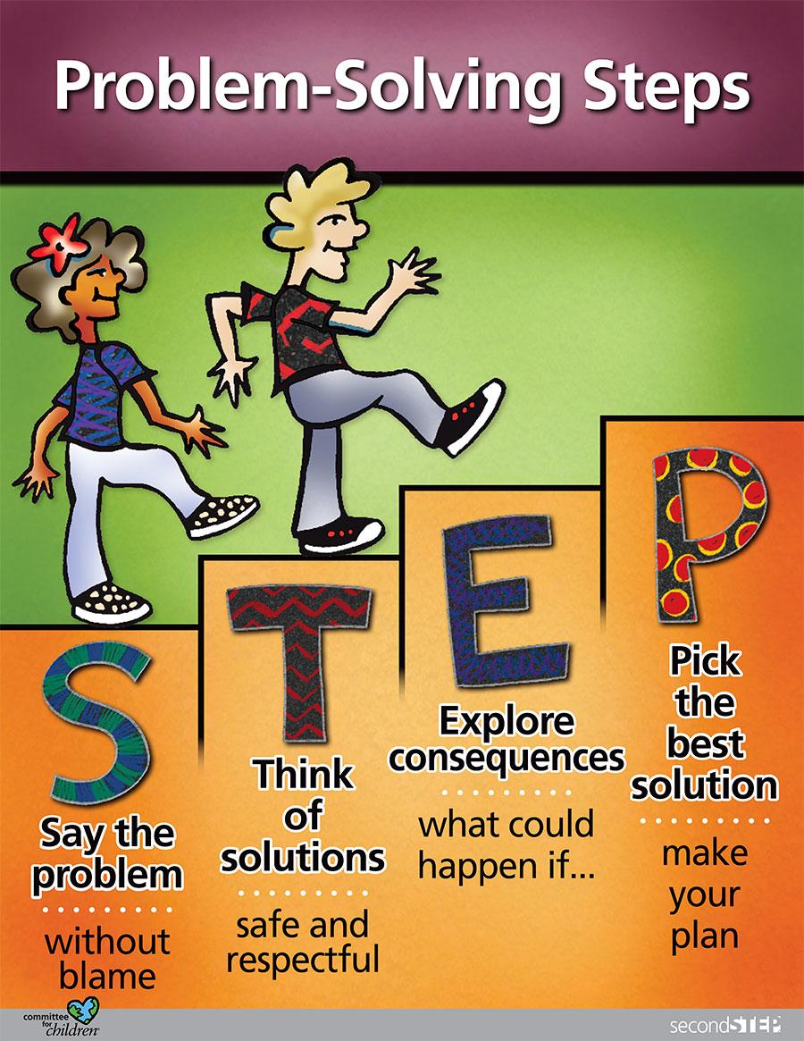 g5-problem-solving-steps-poster